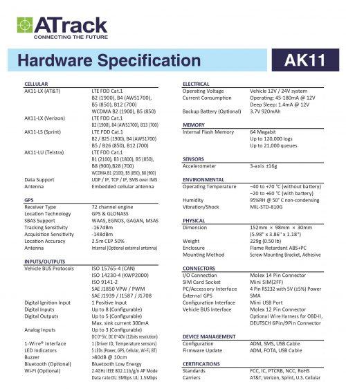 AK11 Specification