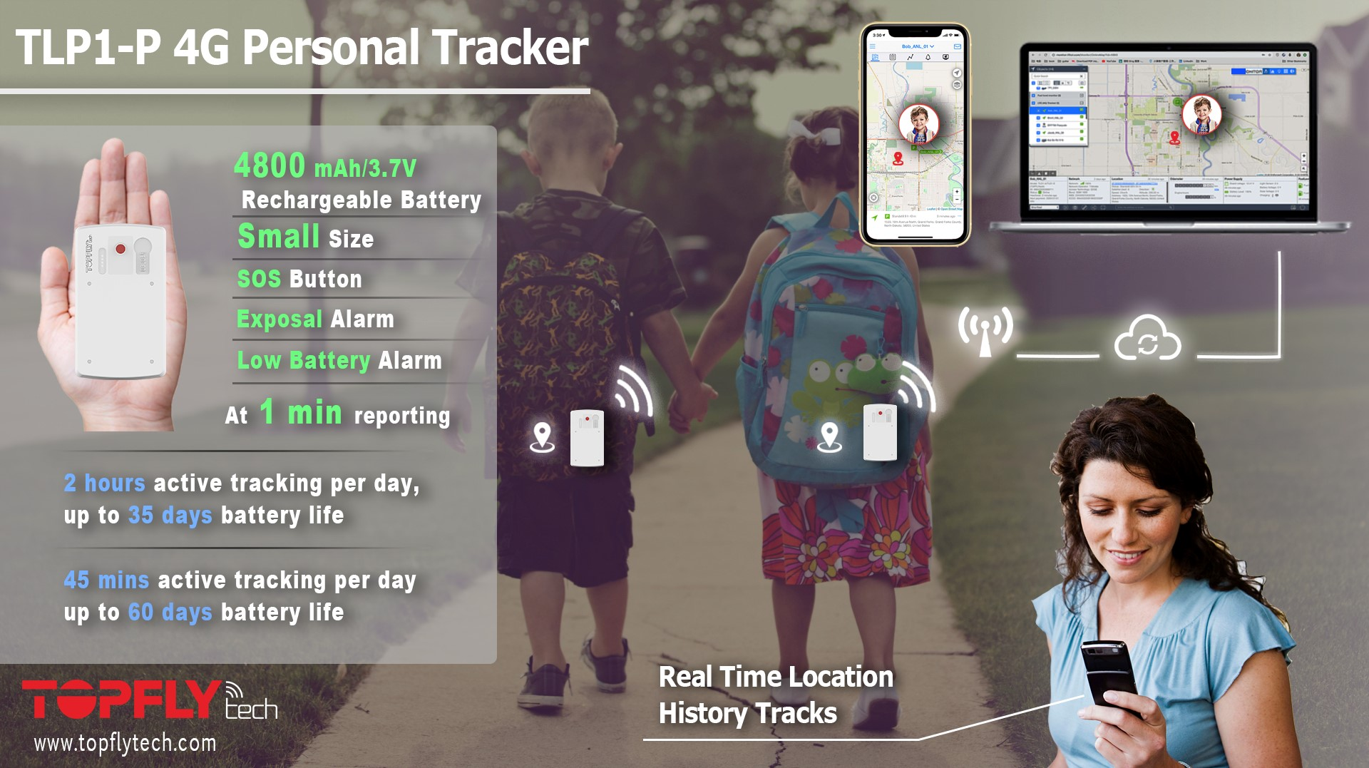 TLP1-P 4G Personal Tracker