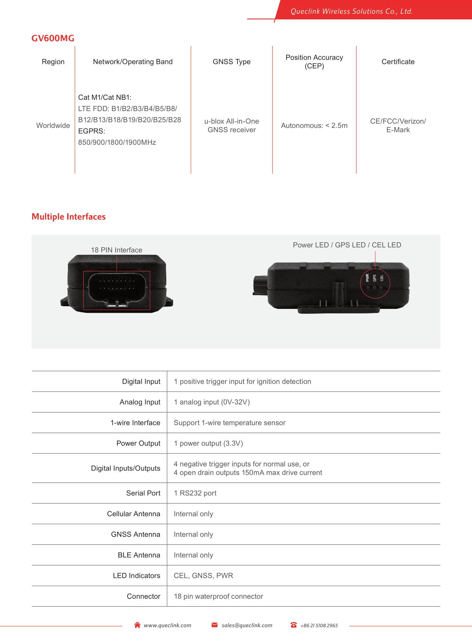 GV600MG-2
