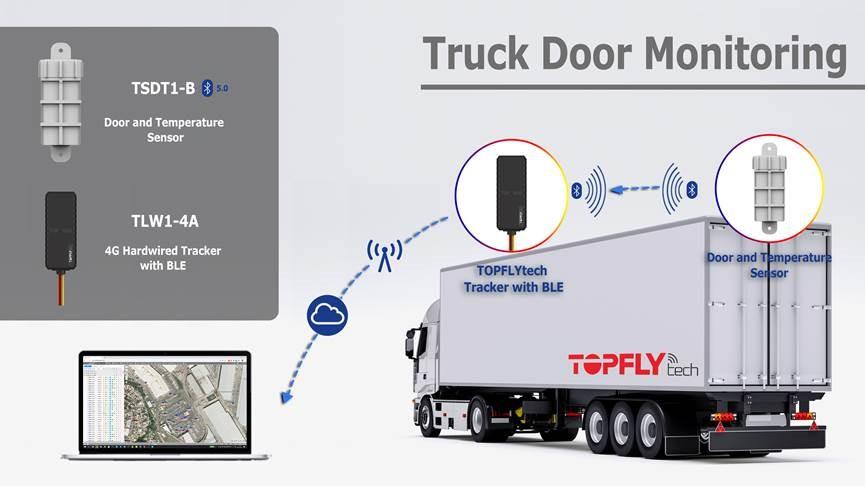 TSDT1-B Truck Door Monitoring