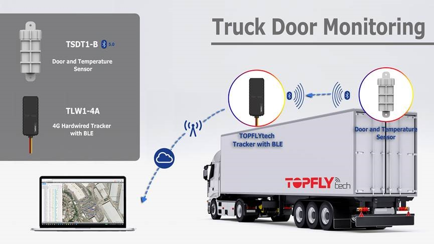 TSDT1-B Truck Door Monitoring