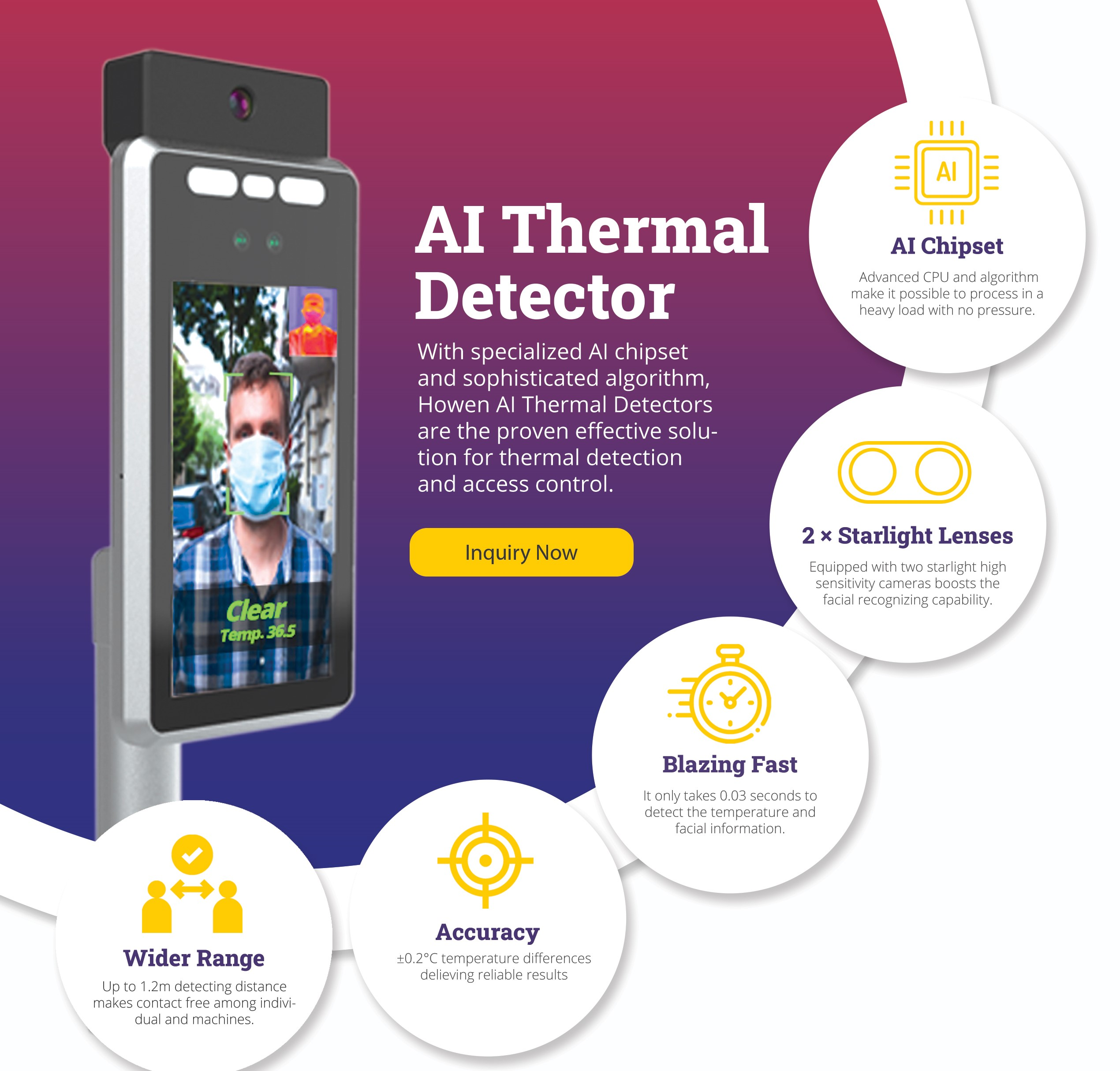 Thermal detector poster1